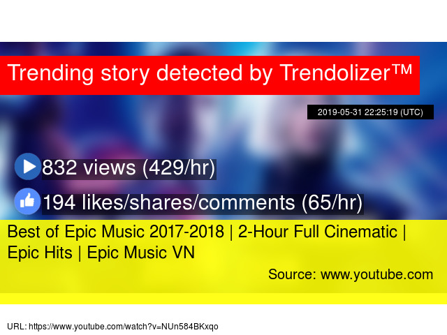 Best of Epic Music 2017-2018 | 2-Hour Full Cinematic | Epic